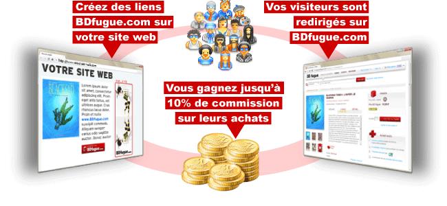affiliation : gagnez de l'argent avec votre site et blog BD