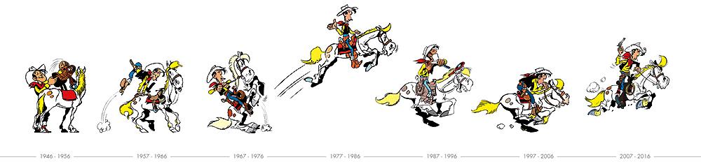 frise 70 ans Lucky Luke