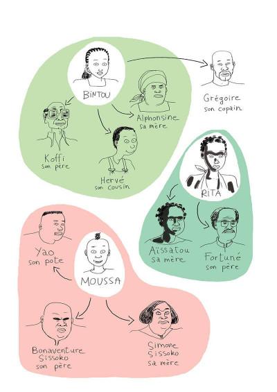 Page 5 Aya de yopougon tome 3