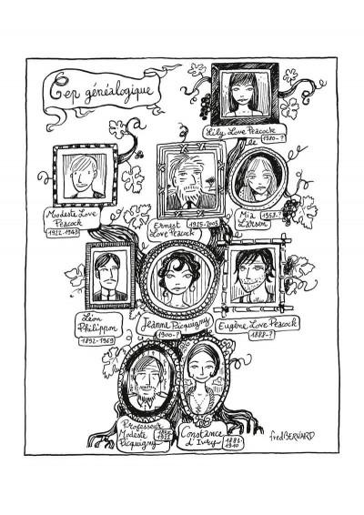 Page 4 Une aventure de Jeanne Picquigny tome 1 - la tendresse des crocodiles