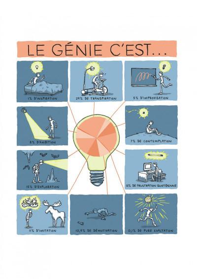Page 6 La forme des idées