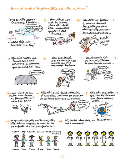 Page 6 la BD de Soledad tome 1 - la compile de l'année