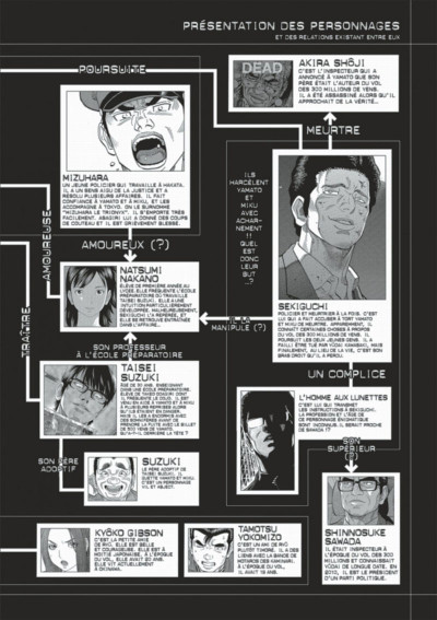 Page 2 Montage tome 9