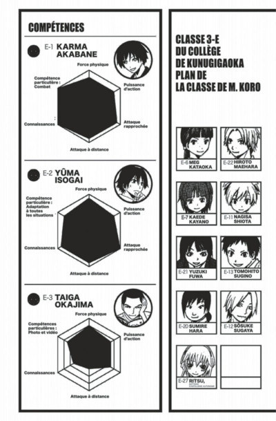 Page 7 Assassination Classroom tome 9
