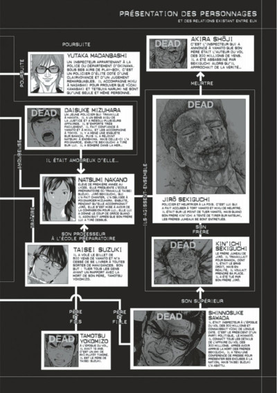 Page 2 Montage tome 19