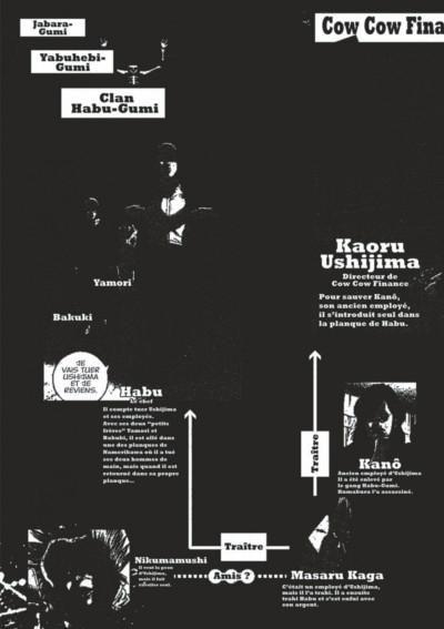 Page 3 Ushijima, l'usurier de l'ombre tome 36