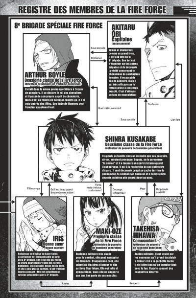 Page 2 Fire force tome 3