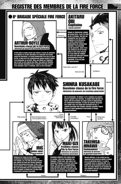 Page 4 Fire force tome 12