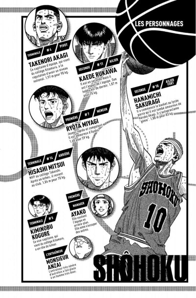 Page 4 Slam dunk - star édition tome 13