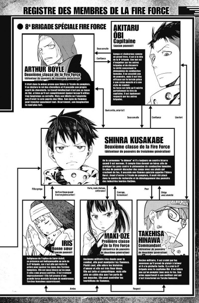 Page 4 Fire force tome 17