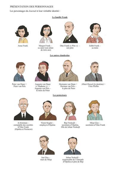Page 4 Le journal d'Anne Frank - roman graphique