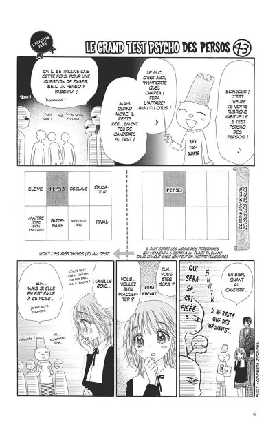 Page 7 l'académie Alice tome 25