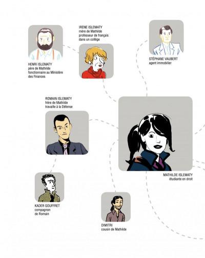 Page 4 les autres gens tome 2