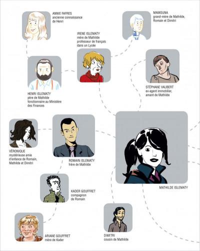 Page 4 les autres gens tome 4
