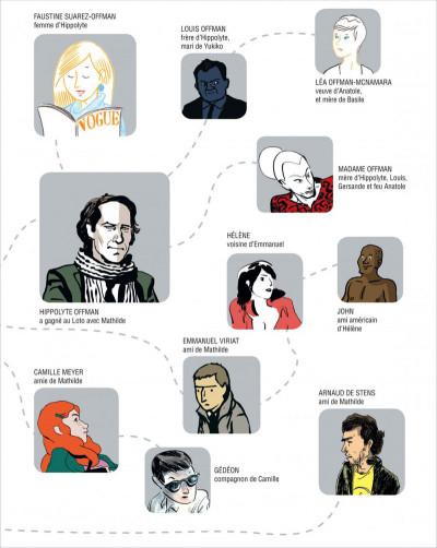 Page 5 les autres gens tome 4