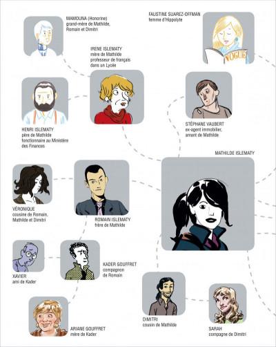 Page 4 les autres gens tome 5