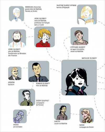 Page 4 Les autres gens tome 10 - tome 11