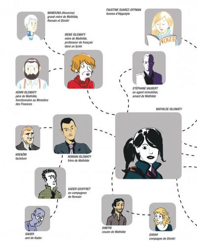 Page 4 Les autres gens tomes 14 et 15