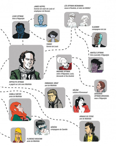 Page 5 Les autres gens tomes 14 et 15