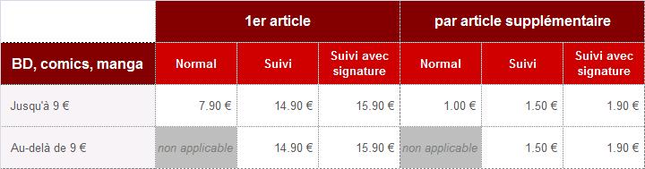 grille frais de port Marketplace pour l'expédition de BD, comics et mangas vers l'union Européenne et la Suisse